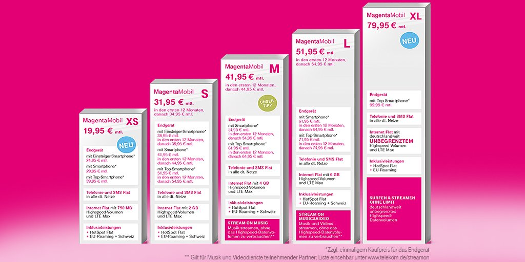 MagentaMobil XL: Telekom erfindet die Flatrate, in echt jetzt