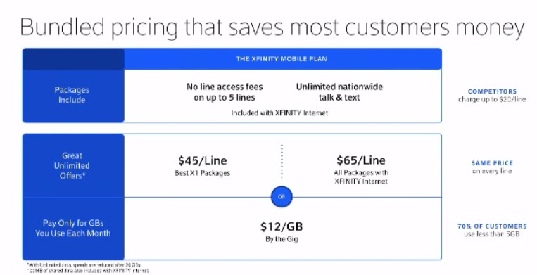 Xfinity Mobile pricing