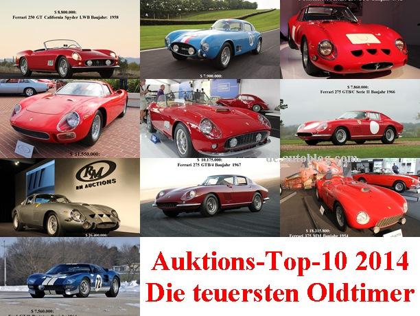 Autobilanz 2014: Auktions-Top 10 -  die teuersten Oldtimer