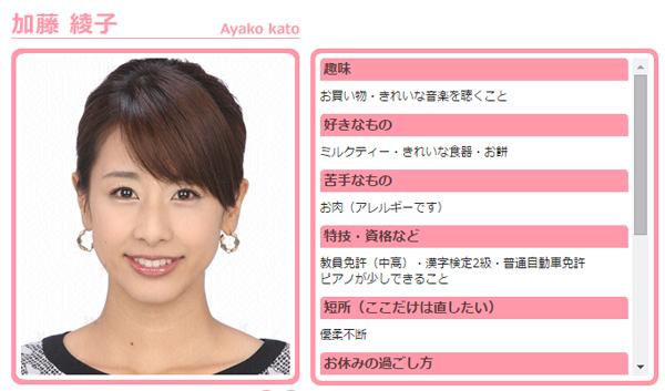 フジ・加藤綾子アナの「元カレは野獣」発言がネット上で話題に 「色々と激しそう」「好感度急上昇中」