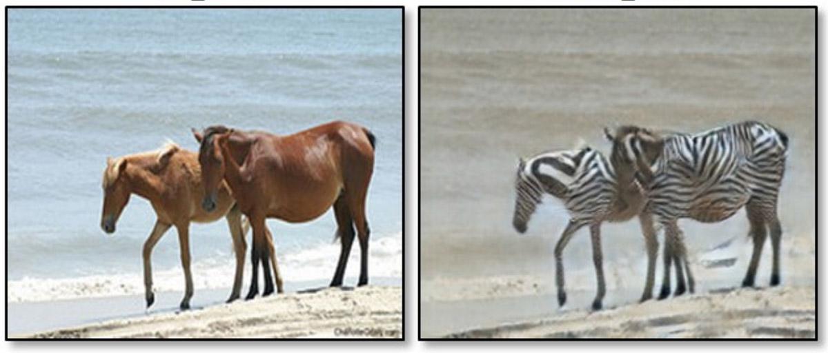 Este software de imágenes convierte caballos en cebras