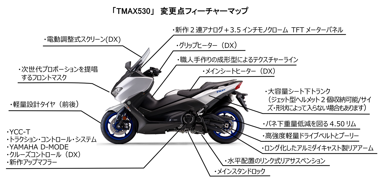 YAMAHA 2017 TMAX530