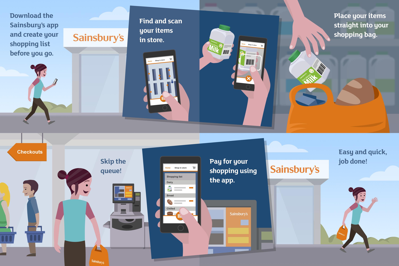 Sainsbury's Scan Mobile App