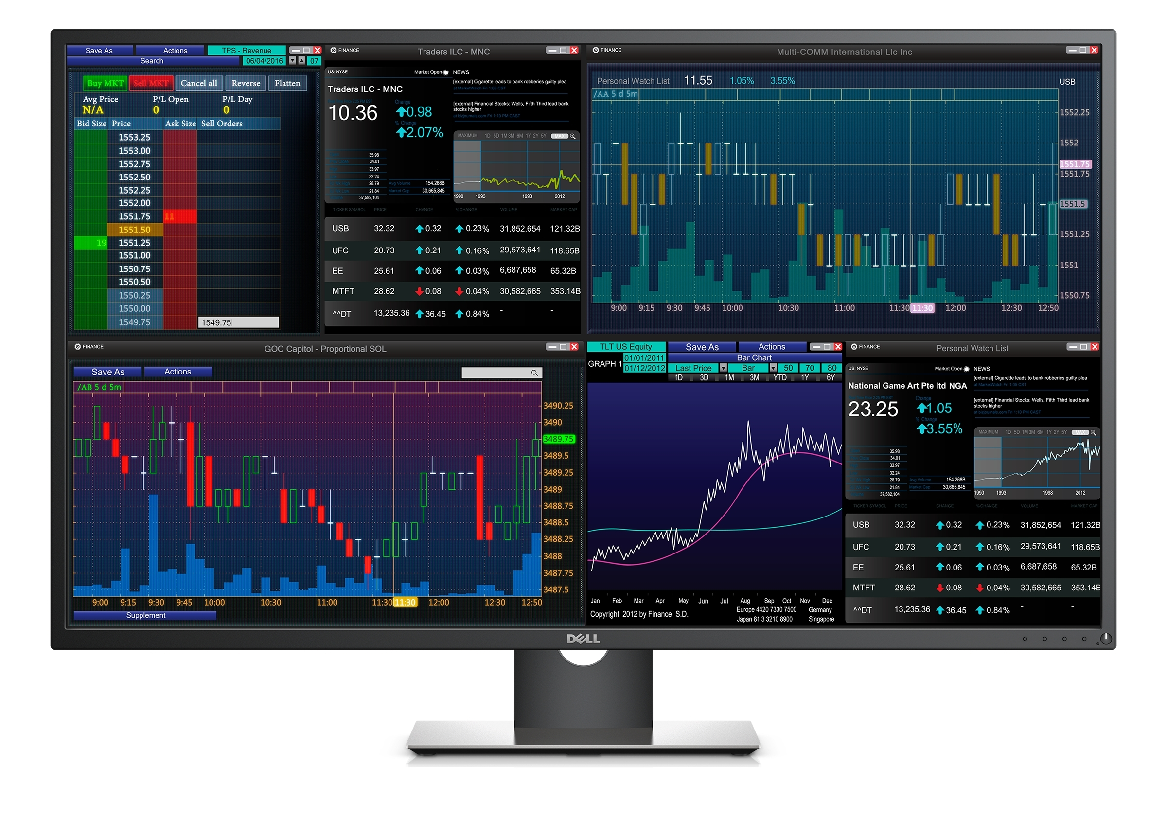 Dell's 43-inch, 4K monitor supports four clients on one screen