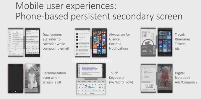 La última locura de Microsoft: meter pantallas en las fundas de sus móviles