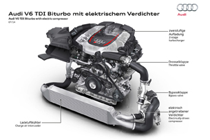 Audi Electric turbo