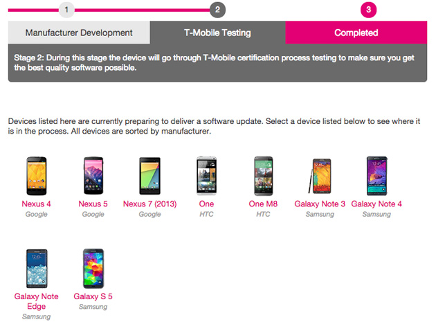 T-Mobile details the progress of your Android phone's updates