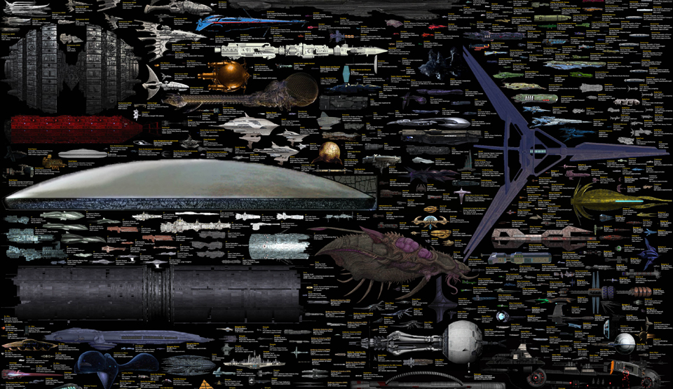 Almost all the sci-fi spaceships you know are on this massive chart