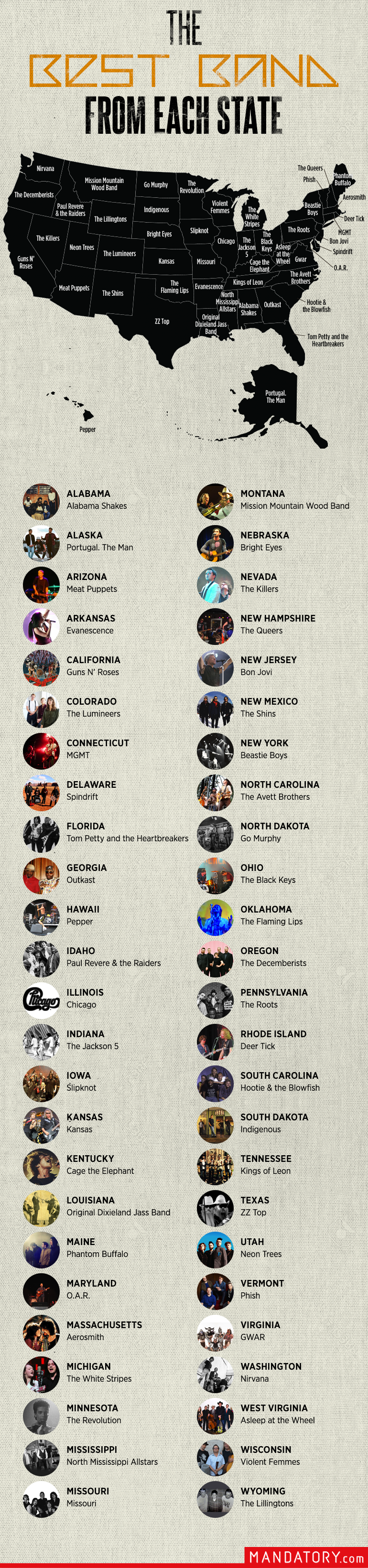 greatest band from each state, best band from every state, best american bands