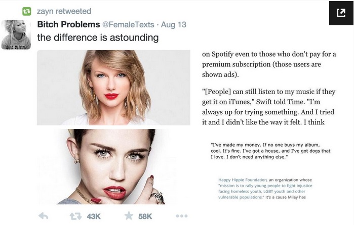 Zayn Malik's retweet about Taylor Swift and Miley Cyrus