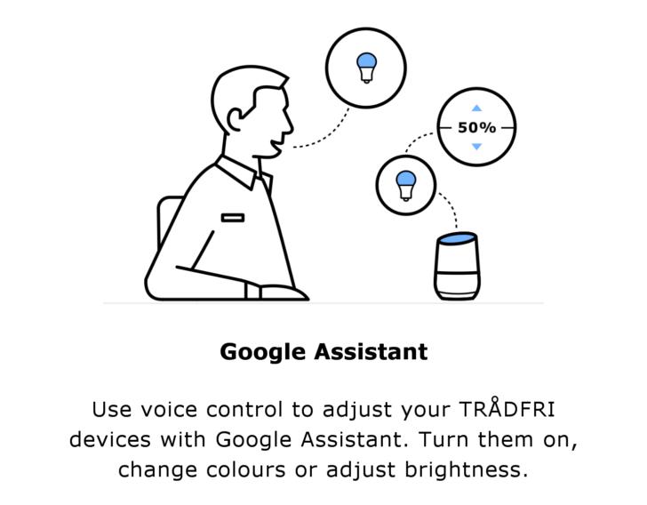 Google Assistant steuert ab sofort IKEA TRÅDFRI direkt