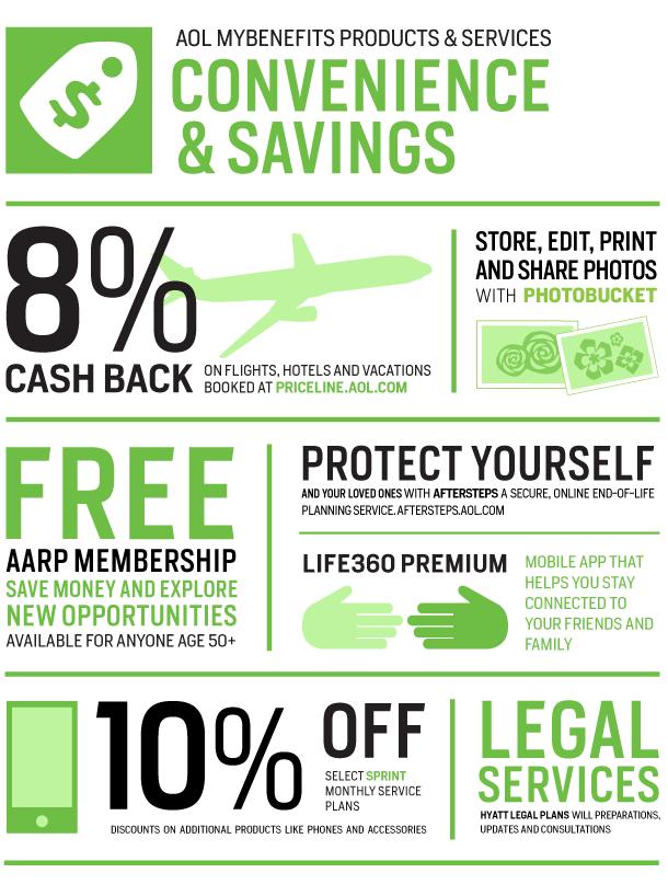 AOL Membership Benefits