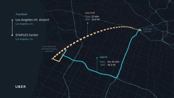 Uber: a Los Angeles test servizio Uberair con velivoli elettrici (3)