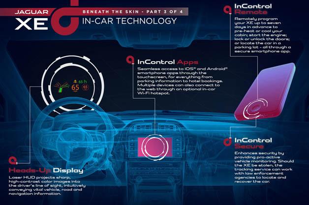 【ビデオ】ジャガー「XE」に搭載される最新のインフォテイメントシステム「InControl」