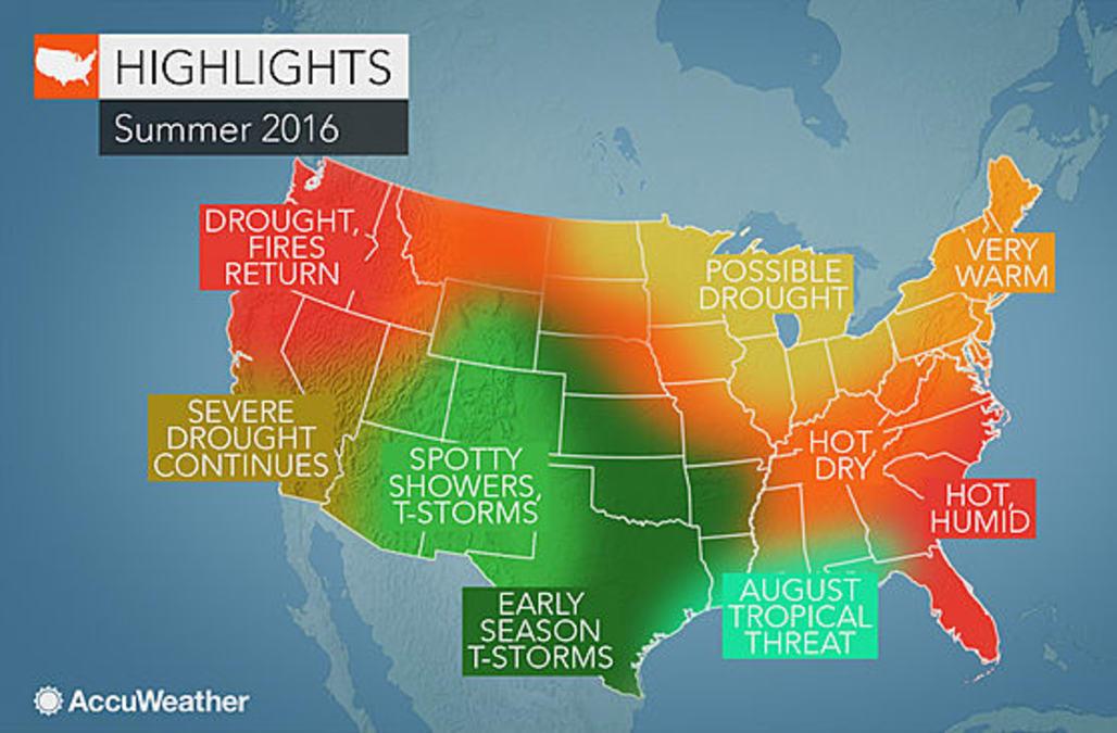 Summer weather forecast