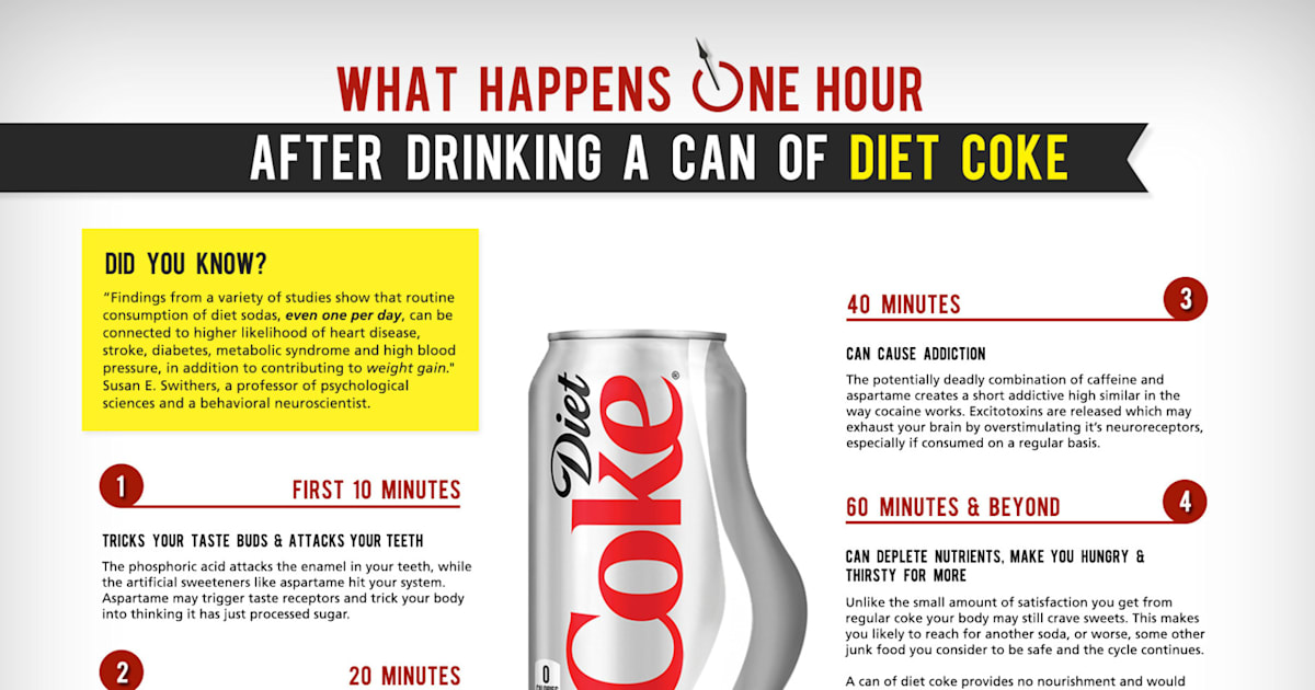 How Diet Coke Affects Your Body In 60 Minutes