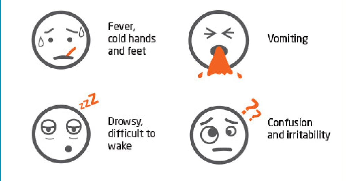 Everyone Should Familiarise Themselves With The Symptoms