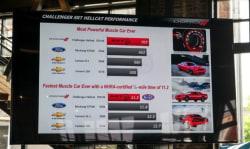 Dodge Challenger SRT Hellcat Pricing