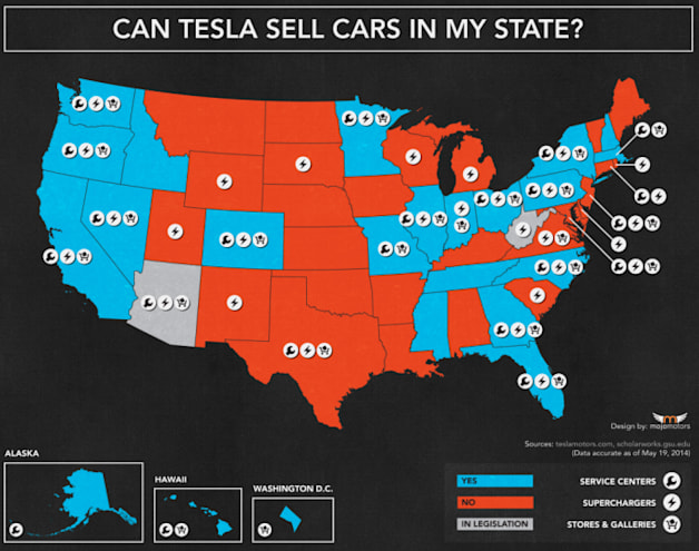 What States Can Tesla Sell Cars In