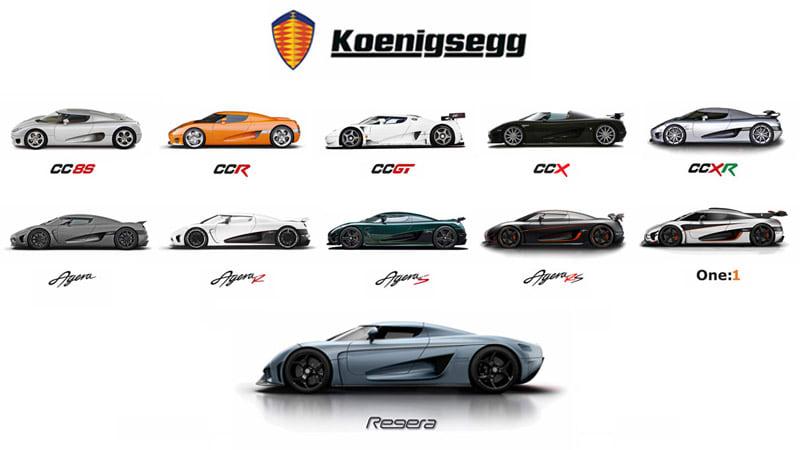 A Tribute To Koenigsegg