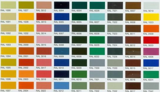 Autofarben Liste