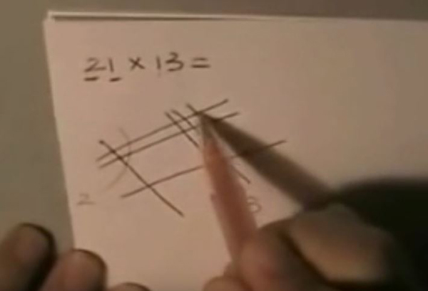 How The Japanese Solve Multiplication Problems