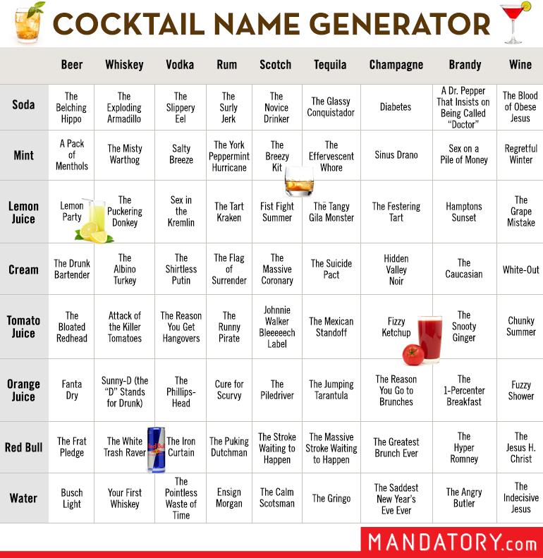 Cocktail Namen