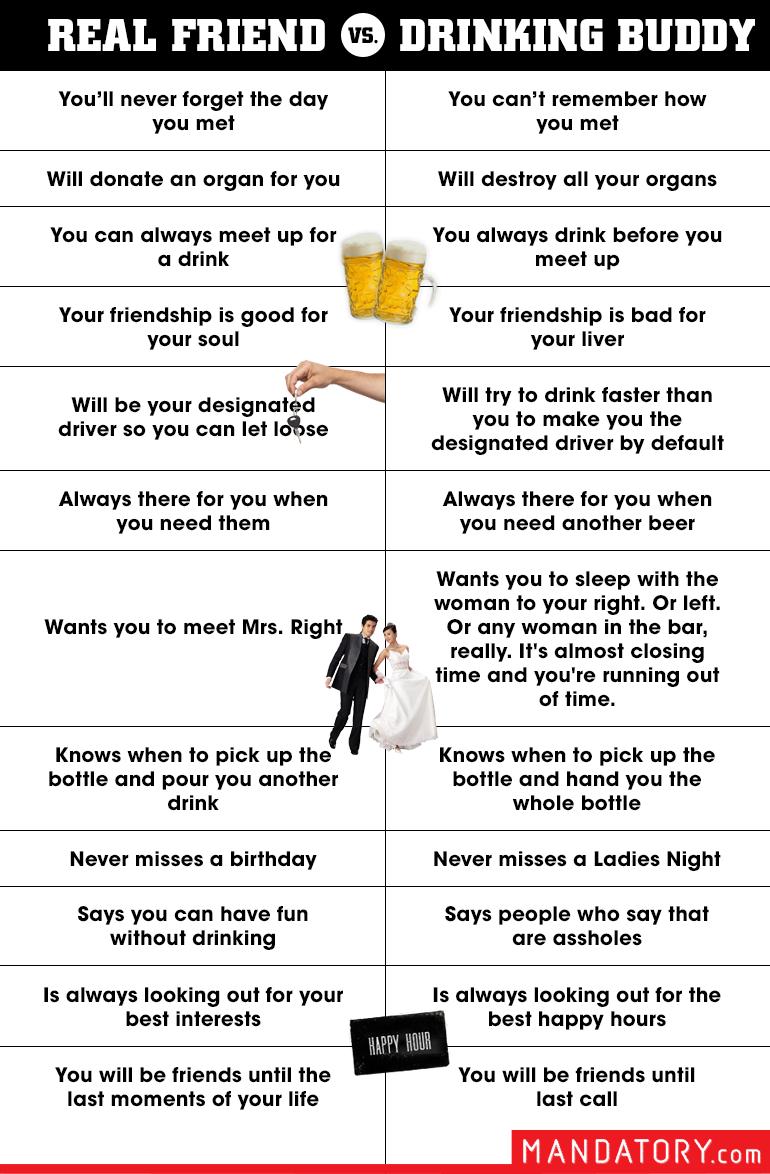 real friend vs drinking buddy