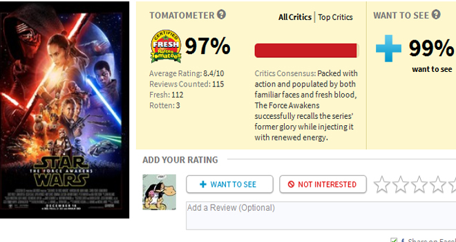 what does rotten tomatoes mean