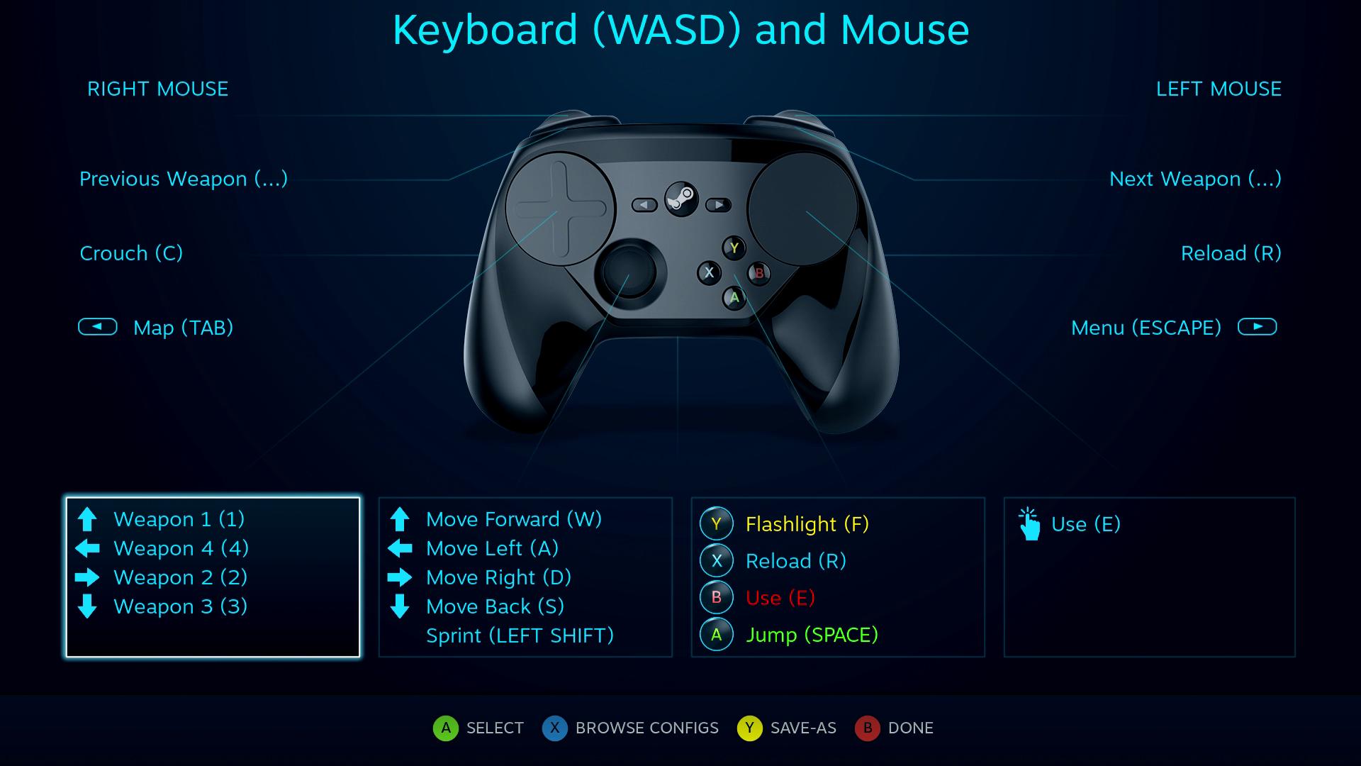 Cemu Keyboard And Mouse Profile