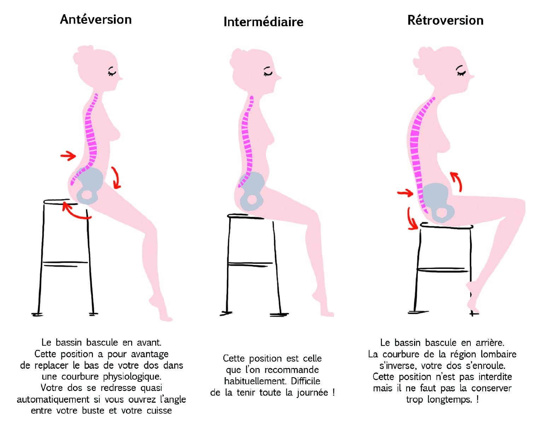 voici ce que votre dos subit quand vous restez trop longtemps assis au bureau. Black Bedroom Furniture Sets. Home Design Ideas
