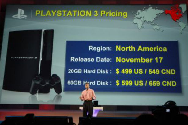 PlayStation%20E3 PlayStation Now: These Prices are Ridiculous, and They Need to Change.