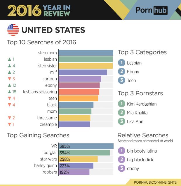 Längste Videos nach Tag: porno hub
