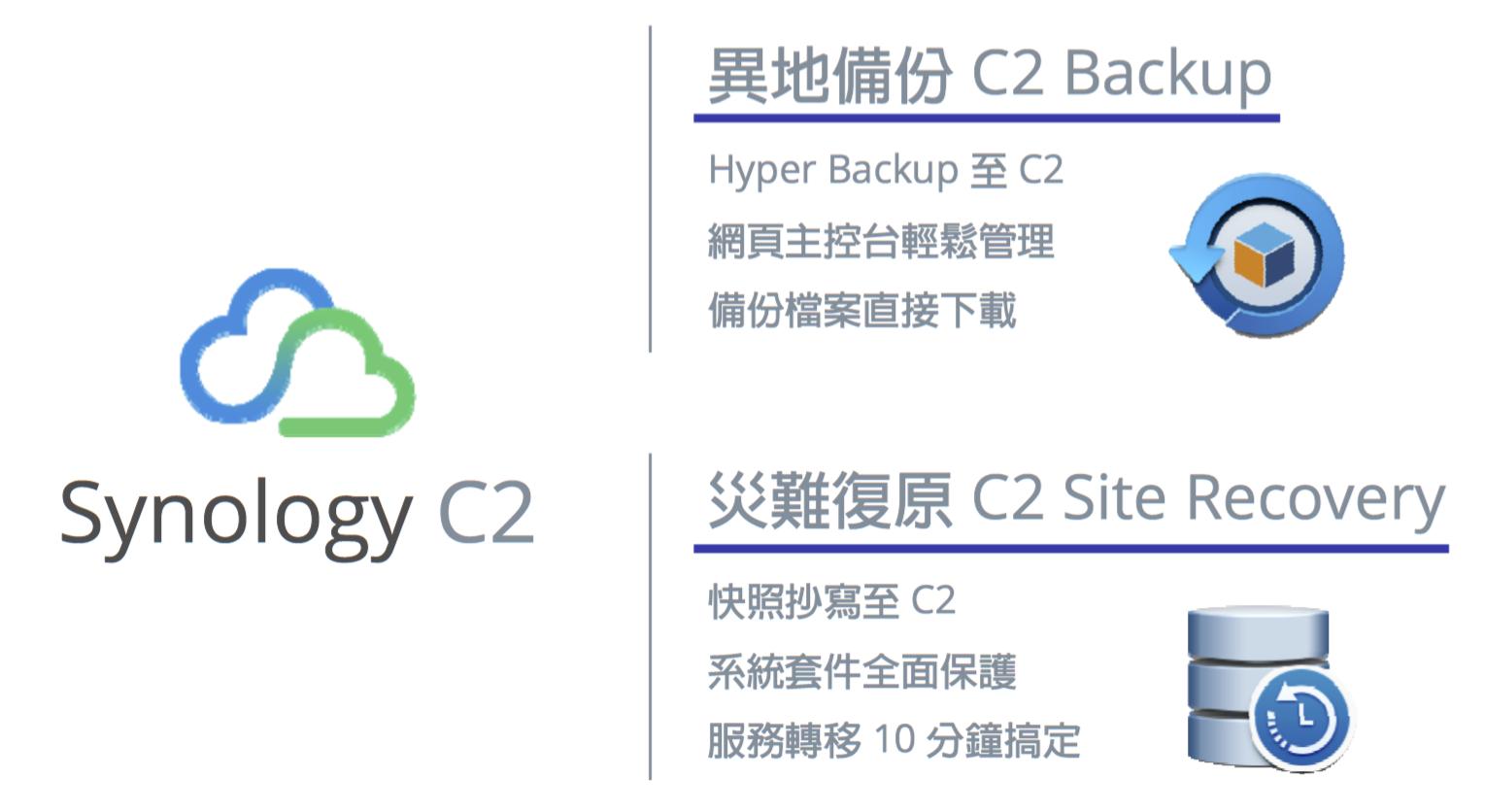 自家用户限定,Synology 发布C2 云端备援服务