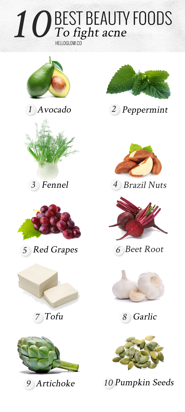 The Acne Diet: What to Eat and What to Avoid for Flawless Skin