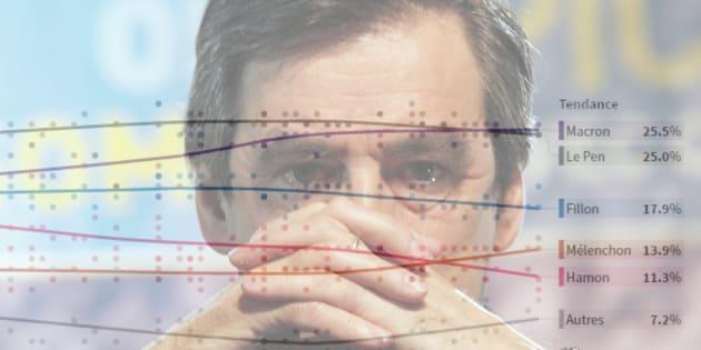 """A 18% dans les sondages, Fillon se dit certain qu'il va """"gagner cette élection"""", voici pourquoi"""