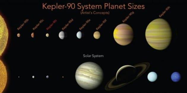 Nasa: scoperto un 'sosia' del nostro sistema solare
