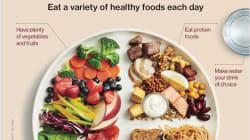 La guía de alimentos de Canadá, un ejemplo a seguir en