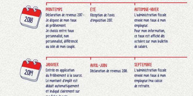 Pour L Impot A La Source Rendez Vous Des Le Printemps 2018 Le