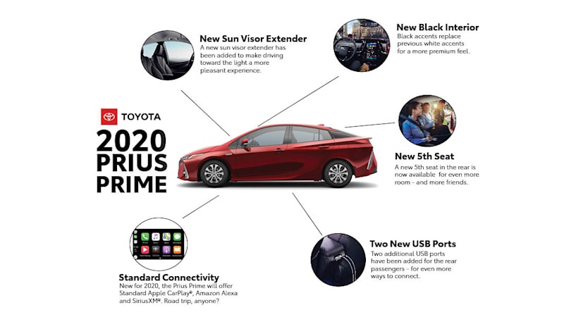 New Car Seats 2020 2020 Toyota Prius Prime adds fifth seat and Apple CarPlay | Autoblog
