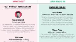 Look At How Uber's Top Leadership Has