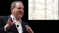 La liste des présumées victimes d'Harvey Weinstein: 93 femmes, 14