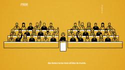Por que o parlamentarismo não é sinônimo de maior representação
