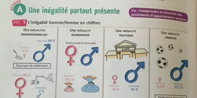 Vigi-Gender, ce collectif qui fait de l'intox sur la théorie du genre