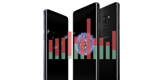 Les prix du Galaxy S9 avec forfait chez Orange, SFR, Free, Bouygues Telecom, Sosh, Red...