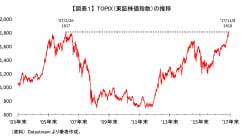 伸び悩むキャッシュ・フロー~日本株式の重石になる可能性も:基礎研レター