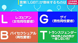「『LGBTの人』と呼ばれるのは違和感がある」 当事者が語るLGBTの現状と意識