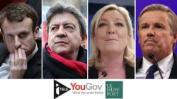 EXCLUSIF - Un Français sur trois souhaite la victoire d'un candidat