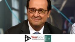 EXCLUSIF - Avant son annonce pour 2017, François Hollande voit sa popularité
