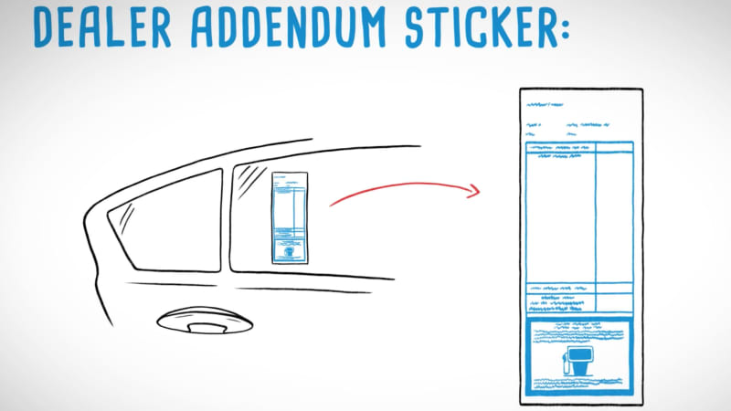 What the dealer addendum sticker is and what it means for